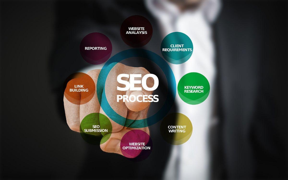 Que objetivos debe cumplir su marketing industrial