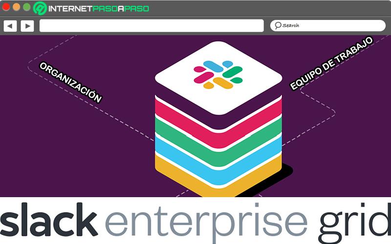Organización vs Espacio de Trabajo ¿En qué se diferencian estas características de Slack?