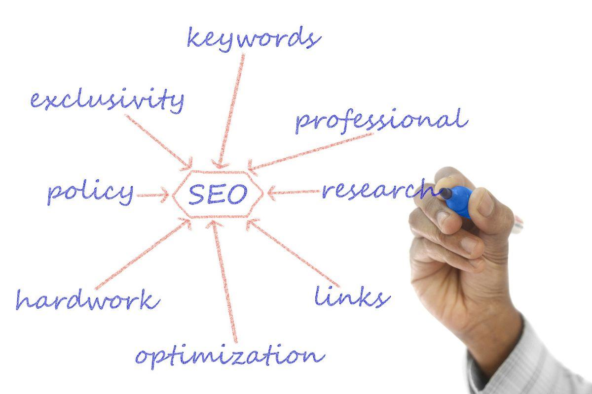 Palabras clave de búsqueda: herramientas gratuitas donde encontrarlas